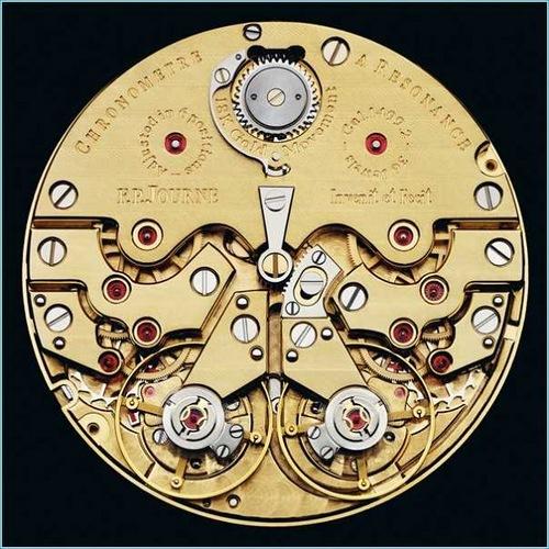 Mechanisms of Watches