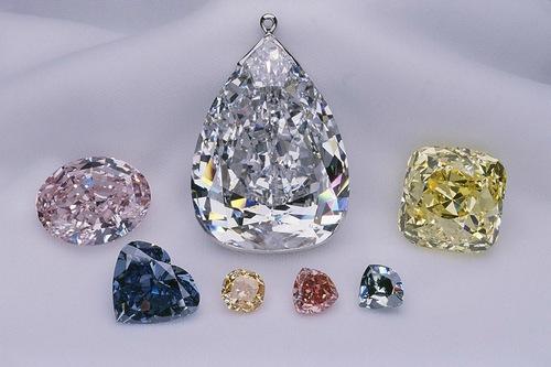 the Millennium Star, Birthstones and Notable Diamonds