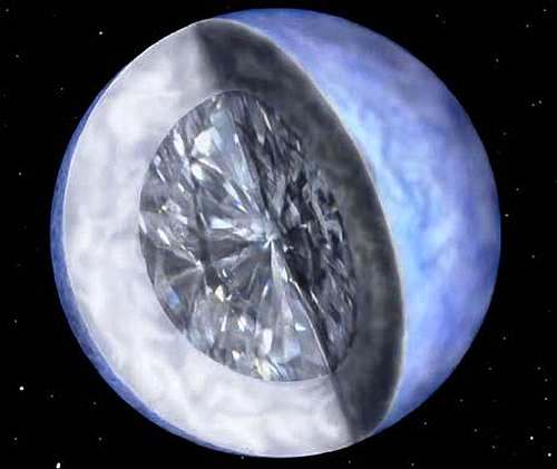 Diamond planet discovered by astronomers
