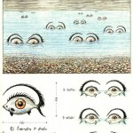 Amazing Codex Seraphinianus