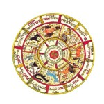 The Zoroastrian calendar of the ancient Aryans