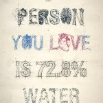 """Person you love is 72.8 % water. Illustration by American artist Teagan White"