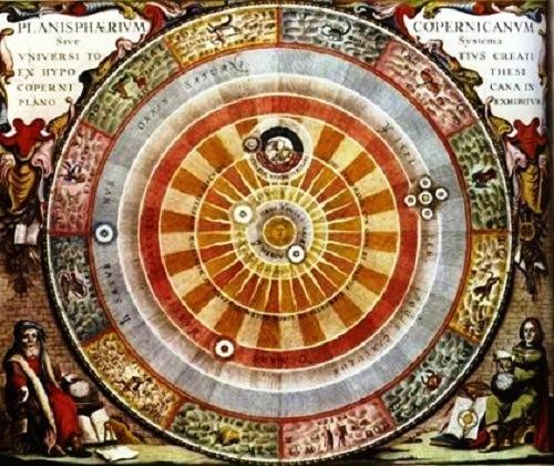 Nicolaus Copernicus Model Of The Solar System Nicolaus copernicus solar