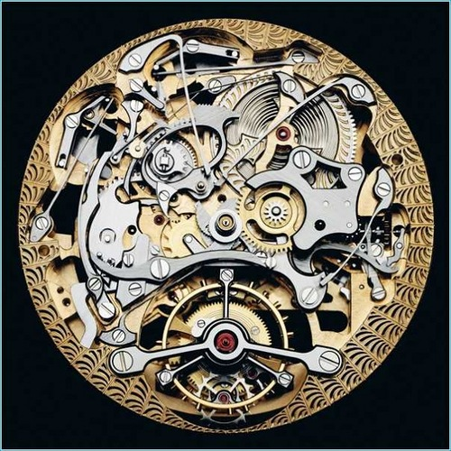 Mechanisms of Watches