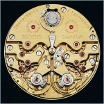 Mechanism of Watches