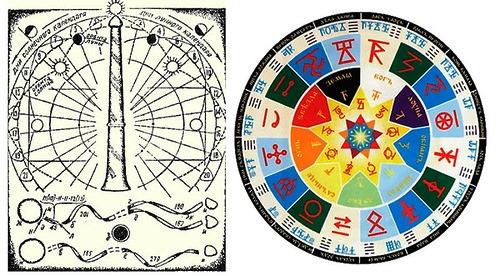Ancient Calendars earliest works of art - Ancient Russian (Slavic-Aryan) calendars