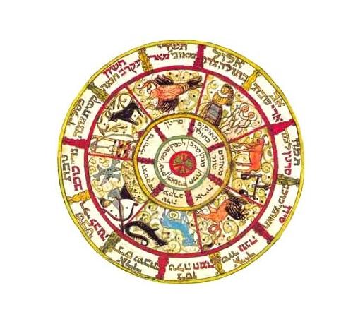 The Zoroastrian calendar of the ancient Aryans