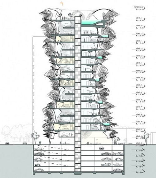 Sky Condos, Organic Architecture from American Architectural Studio B + U Architects