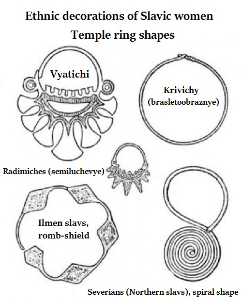 Temple rings shapes