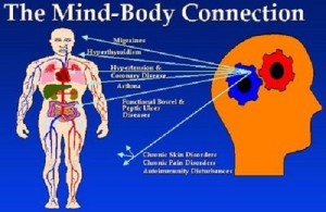 Medical science is only beginning to understand the ways in which the mind influences the body