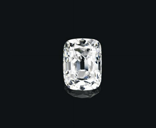 Birthstones and Notable Diamonds